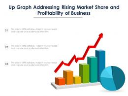 Up Graph Addressing Rising Market Share And Profitability Of Business