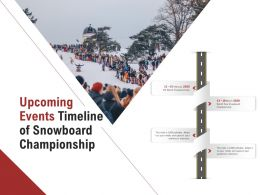 Upcoming Events Timeline Of Snowboard Championship