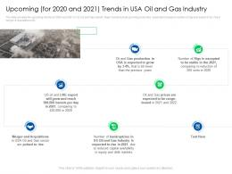 Upcoming For 2020 And 2021 Trends In USA Global Energy Outlook Challenges Recommendations
