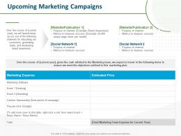 Upcoming Marketing Campaigns Estimated Price Ppt Powerpoint Presentation File Images