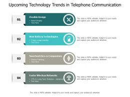 Upcoming Technology Trends In Telephone Communication