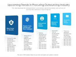 Upcoming Trends In Procuring Outsourcing Industry