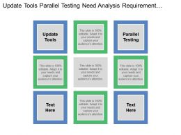 Update Tools Parallel Testing Need Analysis Requirement Gathering
