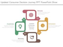 Updated Consumer Decision Journey Ppt Powerpoint Show