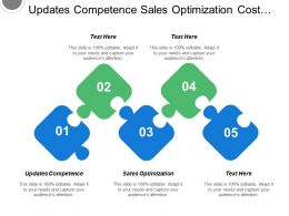 Updates Competence Sales Optimization Cost Reduction Planning Budgeting