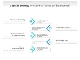 Upgrade Strategy For Business Technology Development