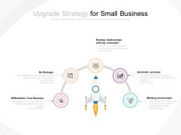 Upgrade Strategy For Small Business