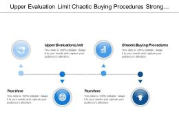 Upper Evaluation Limit Chaotic Buying Procedures Strong Band