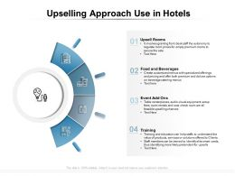 Upselling Approach Use In Hotels