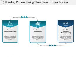 Upselling Process Having Three Steps In Linear Manner