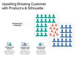 Upselling Showing Customer With Product A And Silhouette