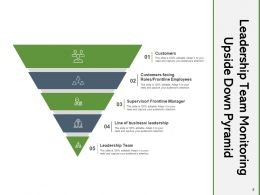 Upside Down Pyramid Infographic Success Hierarchy Customers Leadership Management Monitoring