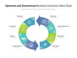 Upstream And Downstream Business Economic Value Chain