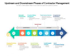 Upstream And Downstream Phases Of Contractor Management