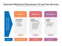 Upstream Midstream Downstream Oil And Gas Services
