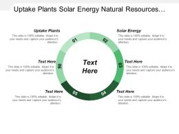 Uptake Plants Solar Energy Natural Resources Recycled Materials
