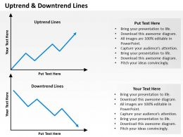 Uptrend And Downtrend Lines Powerpoint Template Slide