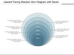 Upward Facing Stacked Venn Diagram With Seven Steps