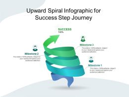 Upward Spiral Infographic For Success Step Journey