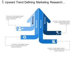Upward Trend Defining Marketing Research Personnel And Success