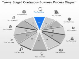 Ur Twelve Staged Continuous Business Process Diagram Powerpoint Template Slide