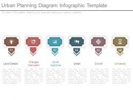 Urban Planning Diagram Infographic Template