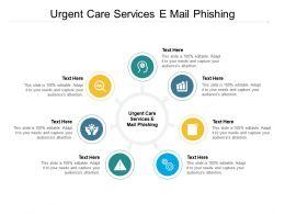 Urgent Care Services E Mail Phishing Ppt Powerpoint Presentation Portfolio Clipart Images Cpb