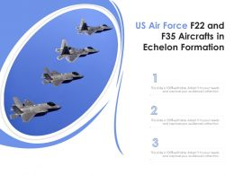 US Air Force F22 And F35 Aircrafts In Echelon Formation
