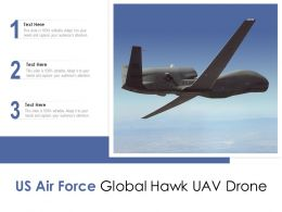 US Air Force Global Hawk UAV Drone