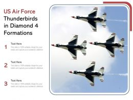 US Air Force Thunderbirds In Diamond 4 Formations