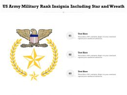 US Army Military Rank Insignia Including Star And Wreath