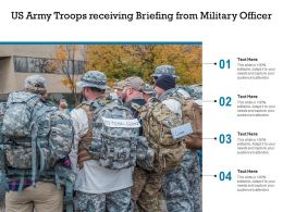 US Army Troops Receiving Briefing From Military Officer