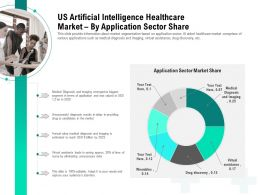 Us Artificial Intelligence Healthcare Market By Application Sector Share Ppt Topics