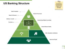US Banking Structure Community Bank Overview Ppt Powerpoint Presentation Infographic Template