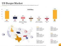 US Burger Market Food Startup Business Ppt Powerpoint Presentation Infographics Tips