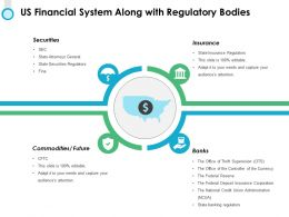 Us Financial System Along With Regulatory Bodies Insurance Ppt Powerpoint Slides
