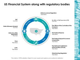 Us Financial System Along With Regulatory Bodies Ppt Layouts Rules