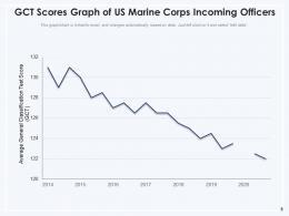 Us Marine Corps Category Indicating Fatalities Exhibiting Highlighting Individual