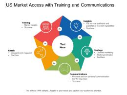 Us Market Access With Training And Communications