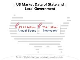 US Market Data Of State And Local Government