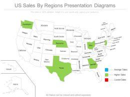 us_sales_by_regions_presentation_diagrams_Slide01