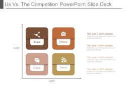 Us Vs The Competition Powerpoint Slide Deck