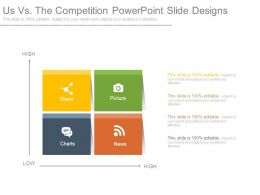 Us Vs The Competition Powerpoint Slide Designs