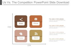 Us Vs The Competition Powerpoint Slide Download