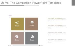 Us Vs The Competition Powerpoint Templates