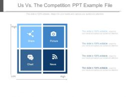 Us Vs The Competition Ppt Example File