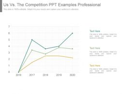 Us Vs The Competition Ppt Examples Professional