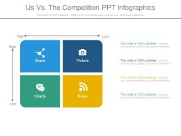 Us Vs The Competition Ppt Infographics