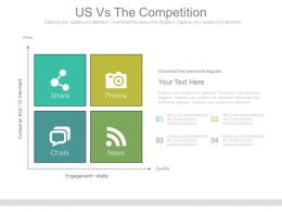 Us Vs The Competition Ppt Slides