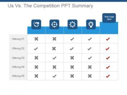 Us Vs The Competition Ppt Summary